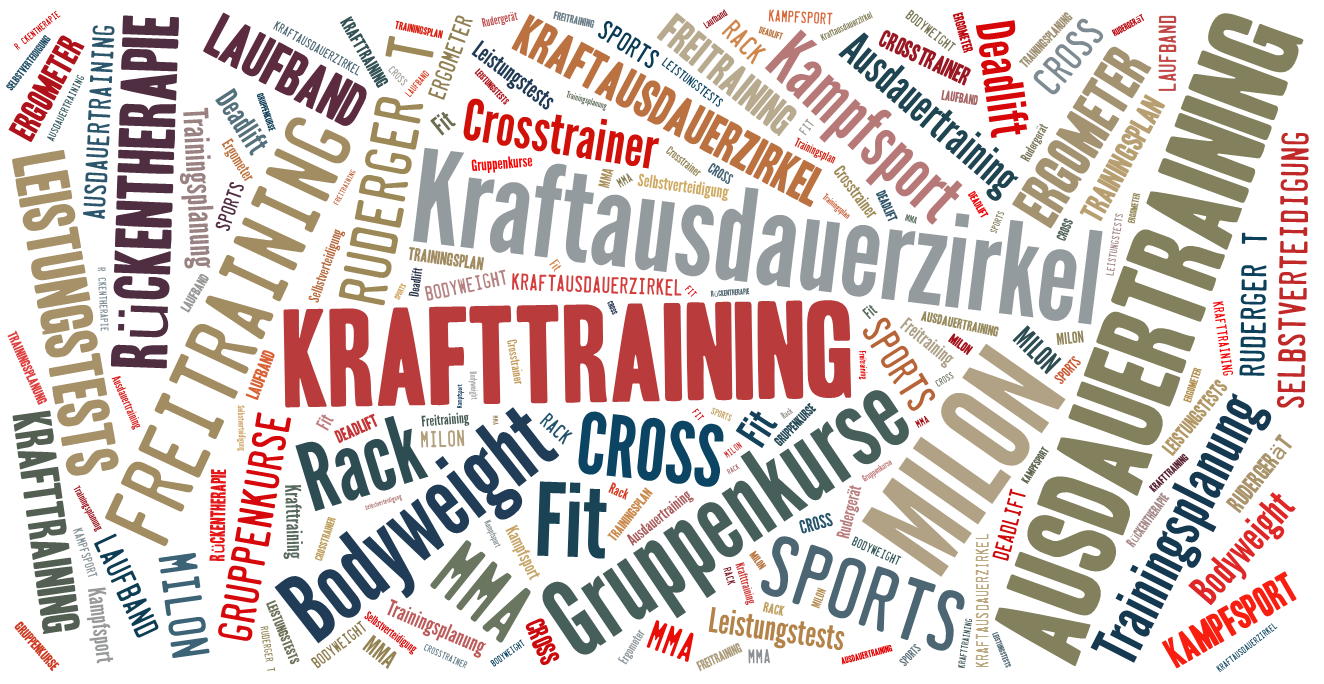 kulmers wordcloud